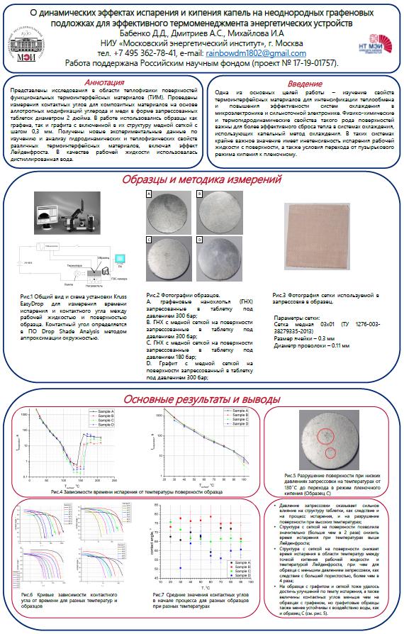О динамических эффектах испарения и кипения капель на неоднородных графеновых подложках для эффективного термоменеджмента энергетических устройств
